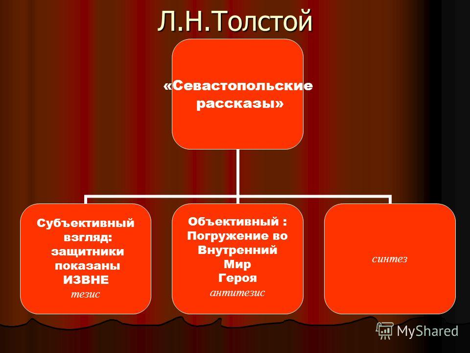 Презентация на тему Тема войны в русской литературе Традиции и  4 Л Н Толстой