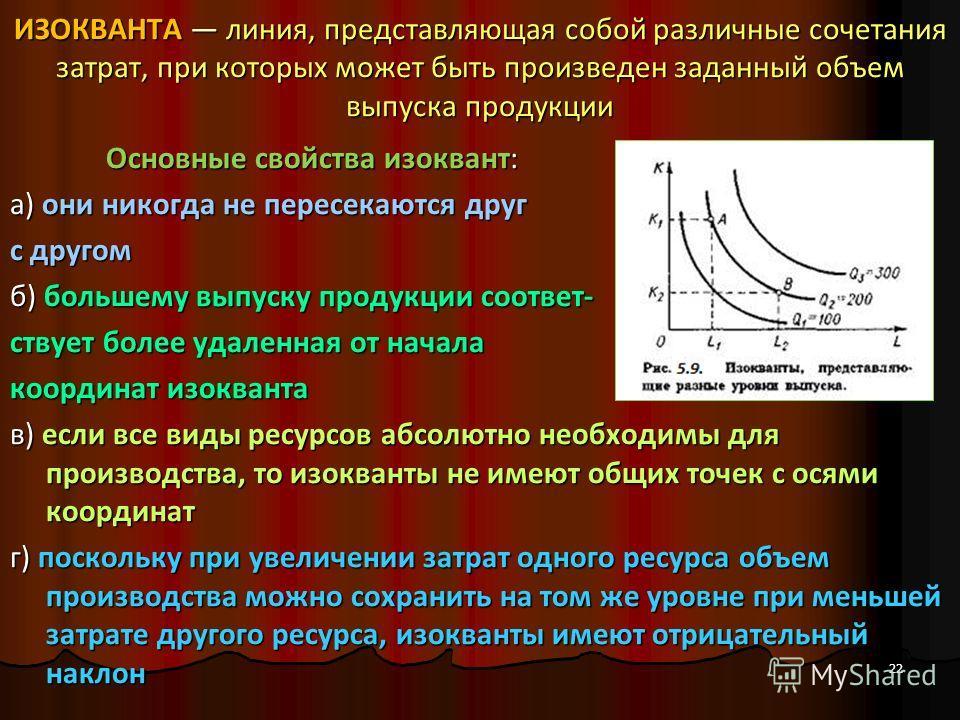 ИЗОКВАНТА линия, представляющая собой различные сочетания затрат, при которых может быть произведен заданный объем выпуска продукции Основные свойства изоквант: а) они никогда не пересекаются друг с другом б) большему выпуску продукции соответ- ствуе