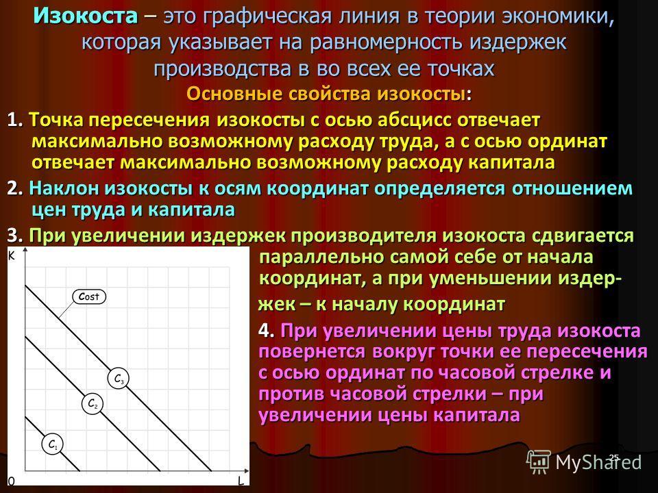 Изокоста – это графическая линия в теории экономики, которая указывает на равномерность издержек производства в во всех ее точках Основные свойства изокосты: 1. Точка пересечения изокосты с осью абсцисс отвечает максимально возможному расходу труда,