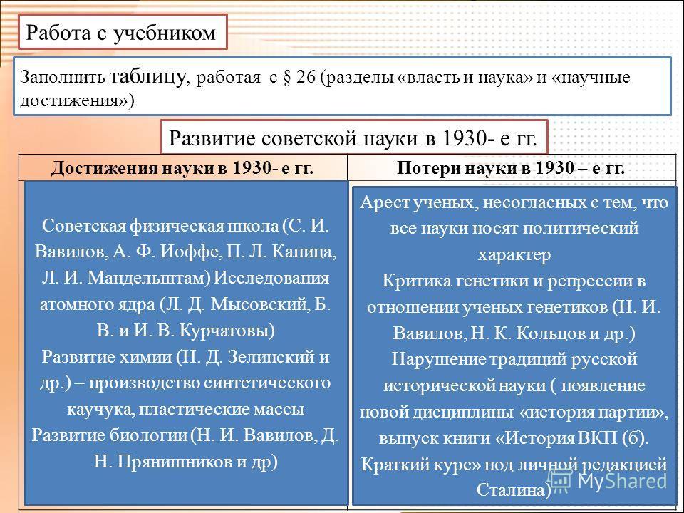 Работа с учебником Заполнить таблицу, работая с § 26 (разделы «власть и наука» и «научные достижения») Развитие советской науки в 1930- е гг. Достижения науки в 1930- е гг.Потери науки в 1930 – е гг. Советская физическая школа (С. И. Вавилов, А. Ф. И