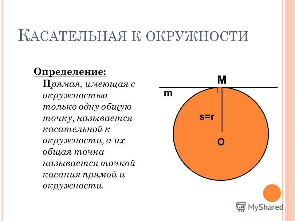 К АСАТЕЛЬНАЯ К ОКРУЖНОСТИ Определение: П рямая, имеющая с окружностью только одну общую точку, называется касательной к окружности, а их общая точка называется точкой касания прямой и окружности. O s=rs=r M m