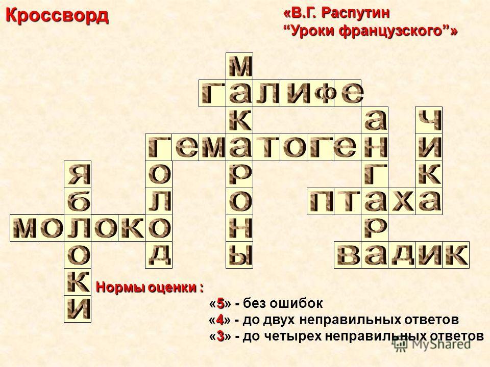 Кроссворд Нормы оценки : 5 «5» - без ошибок 4 «4» - до двух неправильных ответов 3 «3» - до четырех неправильных ответов