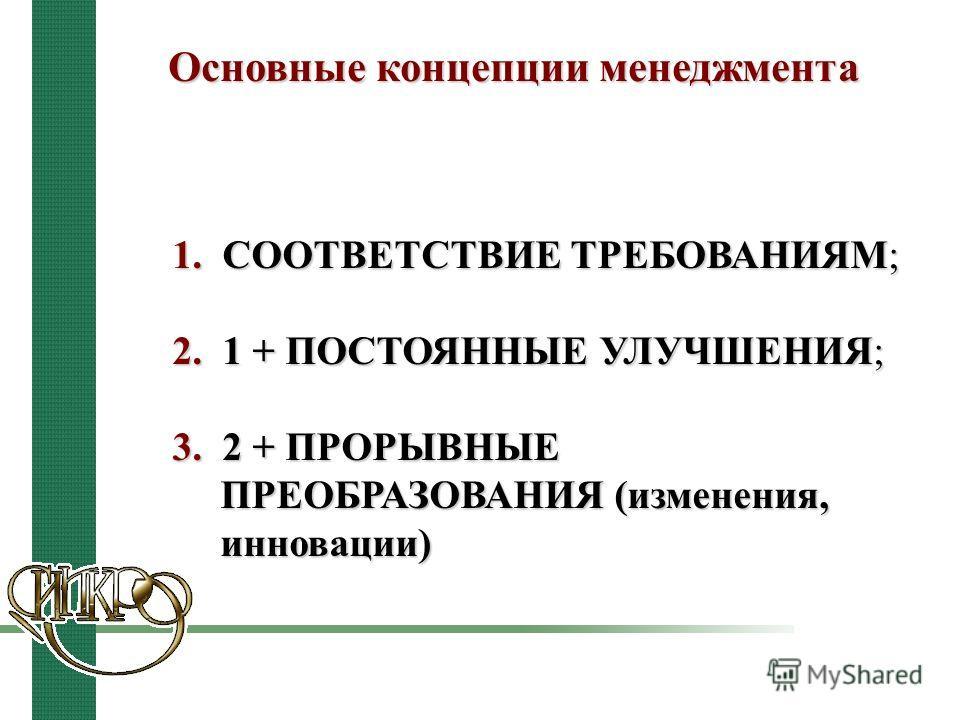 1. СООТВЕТСТВИЕ ТРЕБОВАНИЯМ; 2. 1 + ПОСТОЯННЫЕ УЛУЧШЕНИЯ; 3. 2 + ПРОРЫВНЫЕ ПРЕОБРАЗОВАНИЯ (изменения, инновации) Основные концепции менеджмента