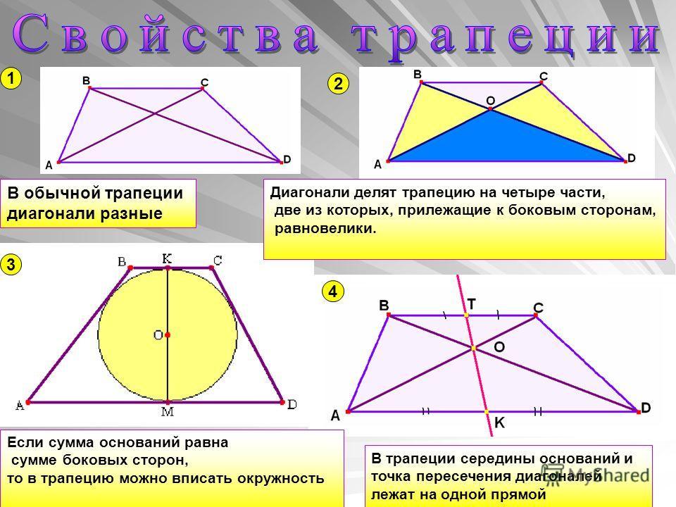 1 2 3 4 В обычной трапеции диагонали разные Диагонали делят трапецию на четыре части, две из которых, прилежащие к боковым сторонам, равновелики. Если сумма оснований равна сумме боковых сторон, то в трапецию можно вписать окружность В трапеции серед