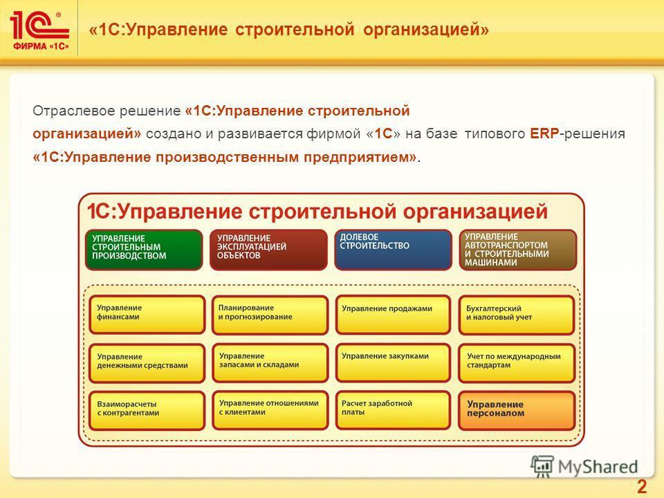 2 Отраслевое решение «1С:Управление строительной организацией» создано и развивается фирмой «1С» на базе типового ERP-решения «1С:Управление производственным предприятием». «1С:Управление строительной организацией»