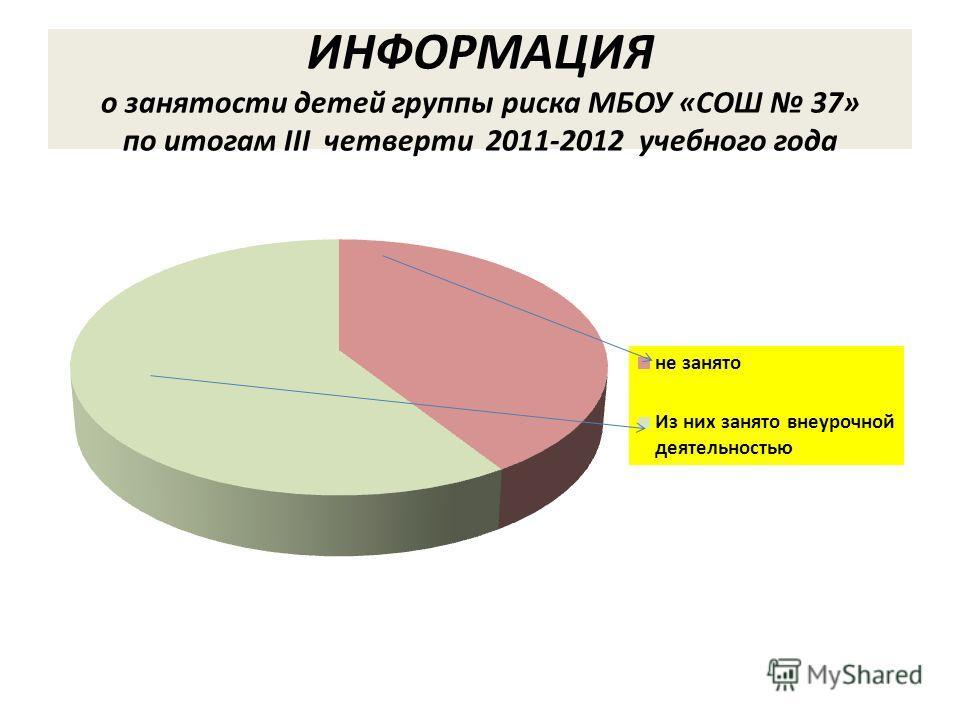 ИНФОРМАЦИЯ о занятости детей группы риска МБОУ «СОШ 37» по итогам III четверти 2011-2012 учебного года