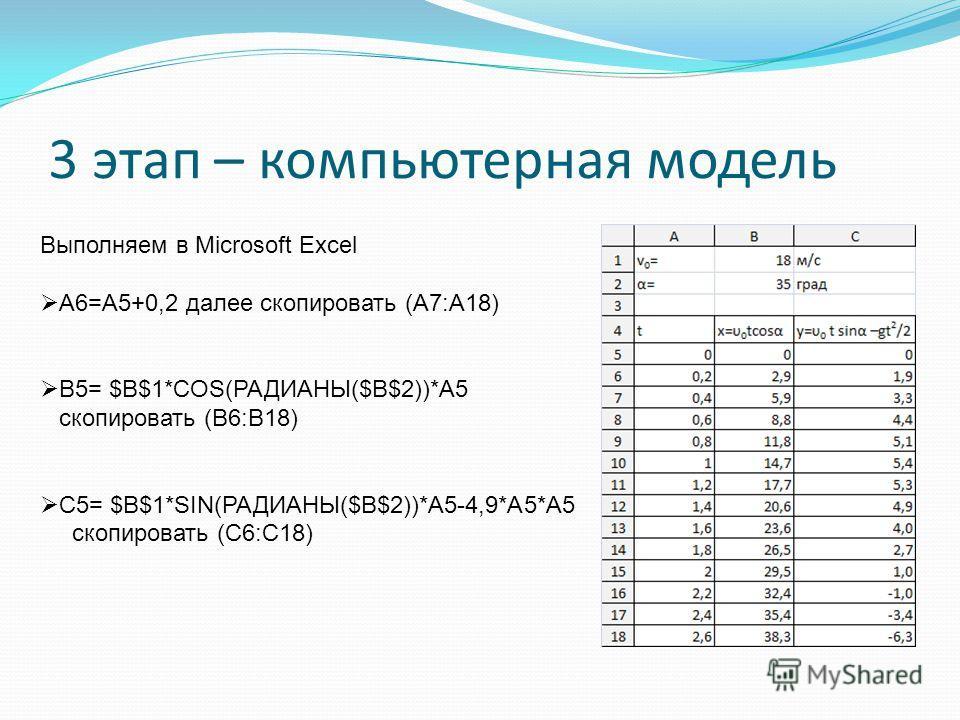 3 этап – компьютерная модель Выполняем в Microsoft Excel А6=А5+0,2 далее скопировать (А7:А18) В5= $B$1*COS(РАДИАНЫ($B$2))*A5 скопировать (В6:В18) С5= $B$1*SIN(РАДИАНЫ($B$2))*A5-4,9*А5*A5 скопировать (С6:С18)