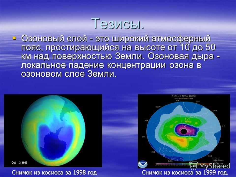 Тезисы.. Снимок из космоса за 1999 год. Озоновый слой - это широкий атмосферный пояс, простирающийся на высоте от 10 до 50 км над поверхностью Земли. Озоновая дыра - локальное падение концентрации озона в озоновом слое Земли. Озоновый слой - это широ