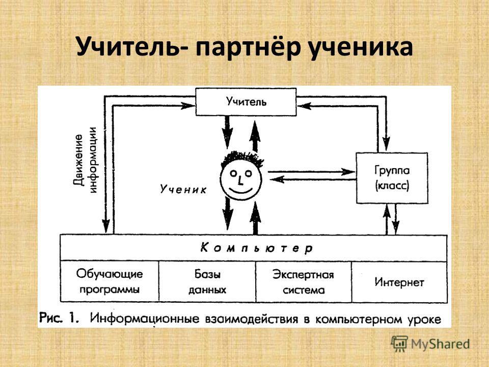 Учитель- партнёр ученика