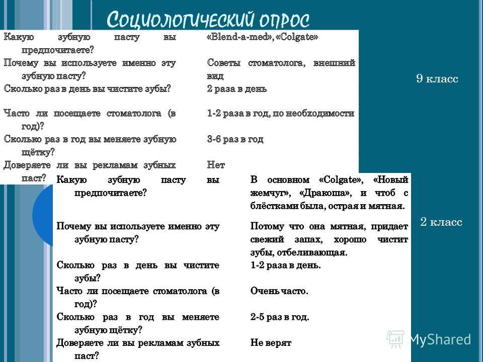С ОЦИОЛОГИЧЕСКИЙ ОПРОС 9 класс 2 класс