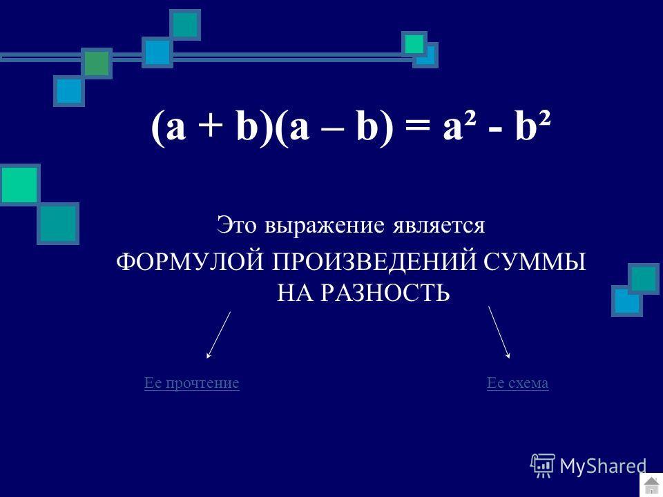 (a + b)(a – b) = a² - b² Это выражение является ФОРМУЛОЙ ПРОИЗВЕДЕНИЙ СУММЫ НА РАЗНОСТЬ Ее прочтениеЕе схема