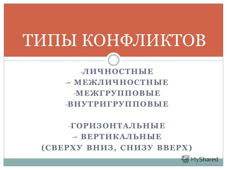 - ЛИЧНОСТНЫЕ - - МЕЖЛИЧНОСТНЫЕ - МЕЖГРУППОВЫЕ - ВНУТРИГРУППОВЫЕ - ГОРИЗОНТАЛЬНЫЕ - - ВЕРТИКАЛЬНЫЕ (СВЕРХУ ВНИЗ, СНИЗУ ВВЕРХ) ТИПЫ КОНФЛИКТОВ