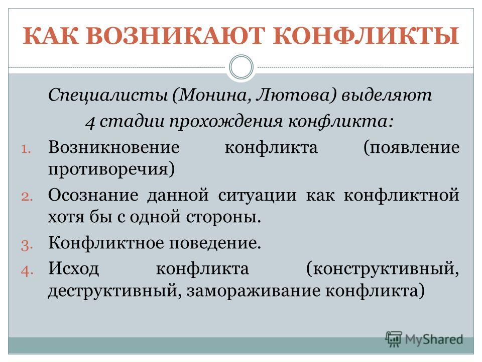 КАК ВОЗНИКАЮТ КОНФЛИКТЫ Специалисты (Монина, Лютова) выделяют 4 стадии прохождения конфликта: 1. Возникновение конфликта (появление противоречия) 2. Осознание данной ситуации как конфликтной хотя бы с одной стороны. 3. Конфликтное поведение. 4. Исход