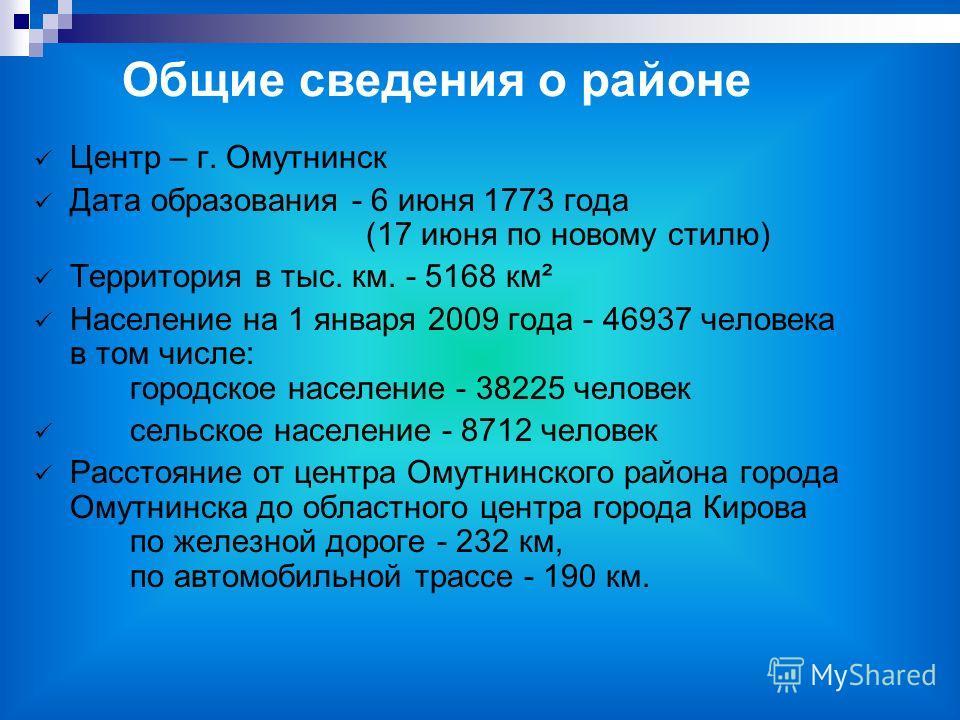 Центр – г. Омутнинск Дата образования - 6 июня 1773 года (17 июня по новому стилю) Территория в тыс. км. - 5168 км² Население на 1 января 2009 года - 46937 человека в том числе: городское население - 38225 человек сельское население - 8712 человек Ра