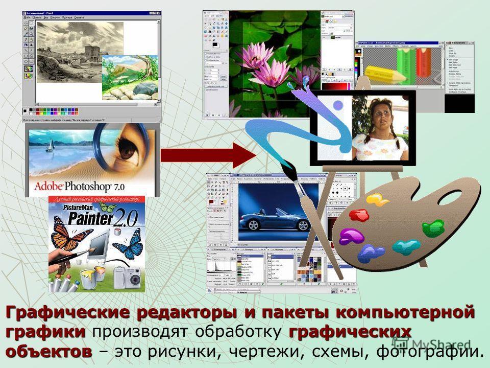 Графические редакторы и пакеты компьютерной графикиграфических объектов Графические редакторы и пакеты компьютерной графики производят обработку графических объектов – это рисунки, чертежи, схемы, фотографии.