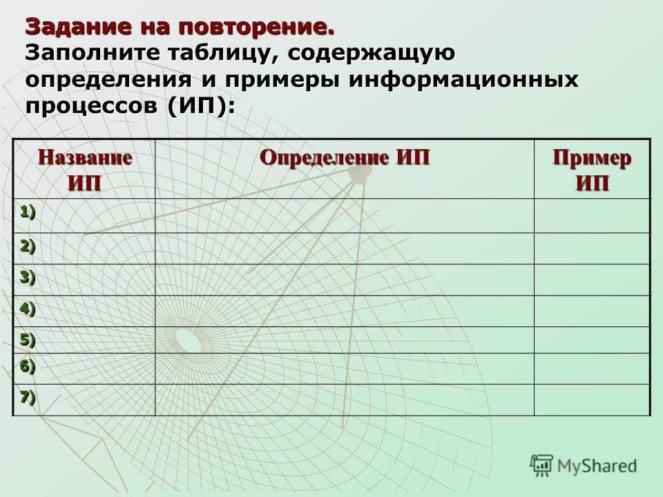 Задание на повторение. Заполните таблицу, содержащую определения и примеры информационных процессов (ИП): Название ИП Определение ИП Пример ИП 1) 2) 3) 4) 5) 6) 7)
