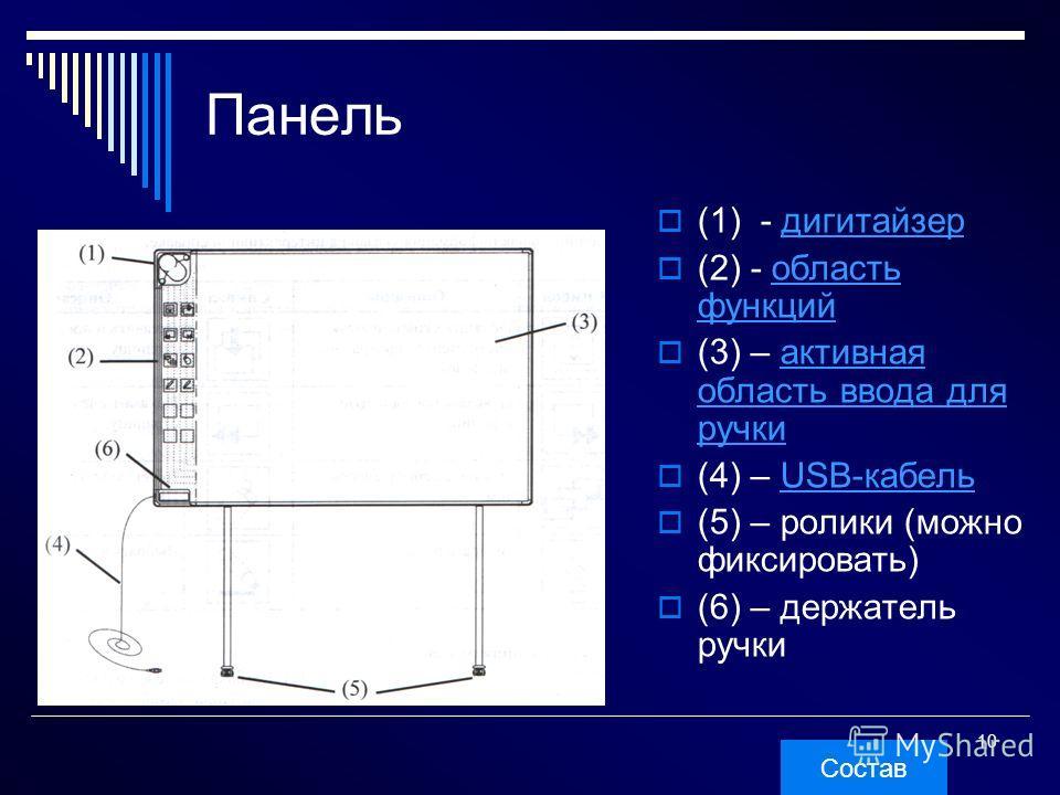 9 Состав Панель Электронная ручка (с батареей) Электронная ручка Сетевой адаптер (подключается к сети) Вилка сетевого адаптера (подключается к доске) Переходник Bluetooth Программа для работы с доской Руководство пользователя (Пуск/ Программы/ StarBo