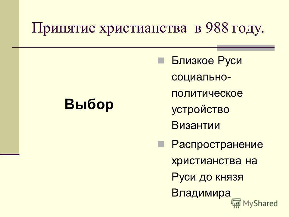 Принятие христианства в 988 году. Выбор Близкое Руси социально- политическое устройство Византии Распространение христианства на Руси до князя Владимира