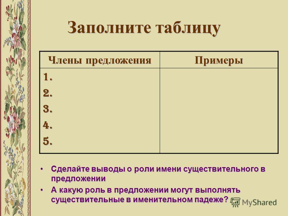 Заполните таблицу Сделайте выводы о роли имени существительного в предложенииСделайте выводы о роли имени существительного в предложении А какую роль в предложении могут выполнять существительные в именительном падеже?А какую роль в предложении могут