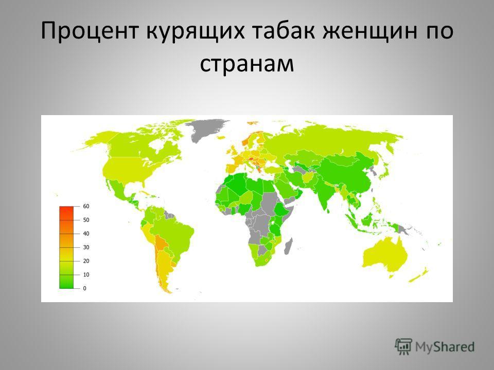 Процент курящих табак женщин по странам