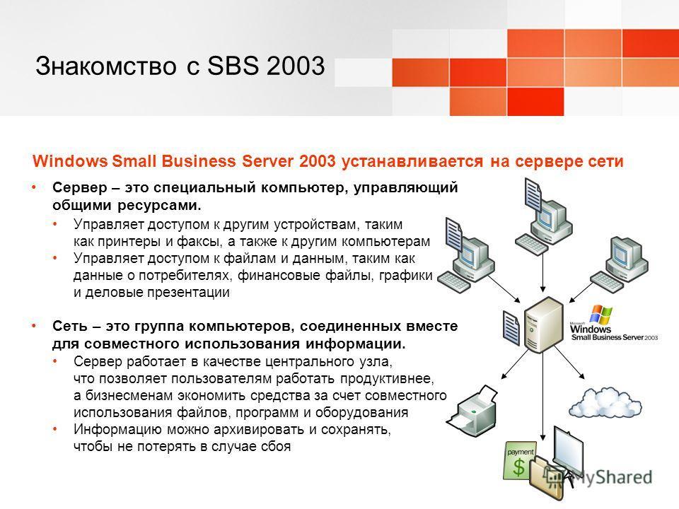 Знакомство с SBS 2003 Сервер – это специальный компьютер, управляющий общими ресурсами. Управляет доступом к другим устройствам, таким как принтеры и факсы, а также к другим компьютерам Управляет доступом к файлам и данным, таким как данные о потреби