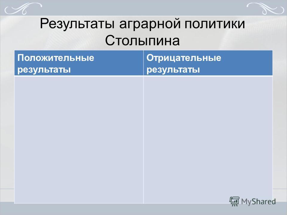 Результаты аграрной политики Столыпина Положительные результаты Отрицательные результаты