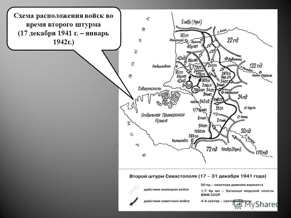 Схема расположения войск во время второго штурма (17 декабря 1941 г. – январь 1942г.)