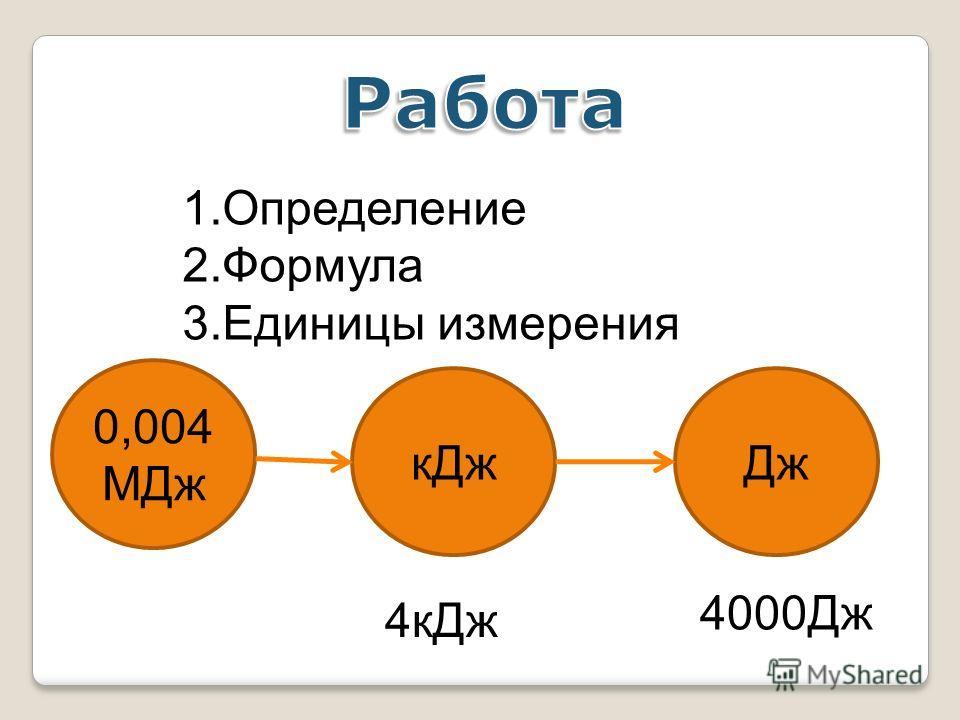 1.Определение 2.Формула 3.Единицы измерения 0,004 МДж кДжДж 4кДж 4000Дж