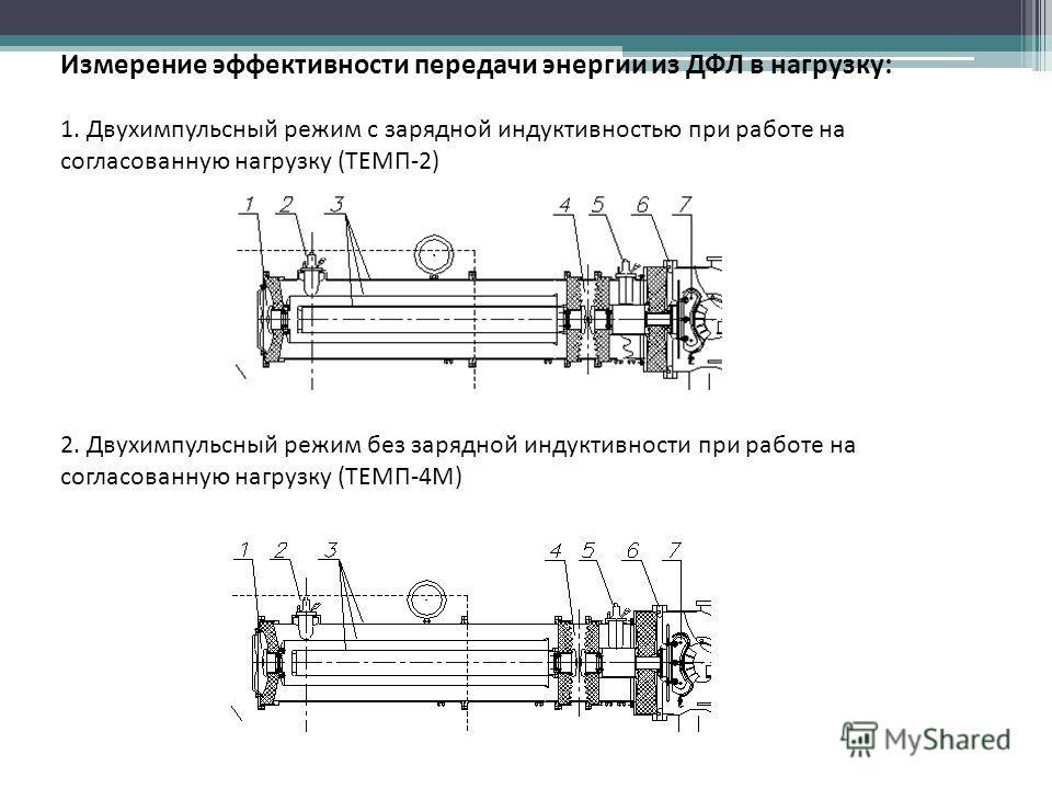 Измерение эффективности передачи энергии из ДФЛ в нагрузку: 1. Двухимпульсный режим с зарядной индуктивностью при работе на согласованную нагрузку (ТЕМП-2) 2. Двухимпульсный режим без зарядной индуктивности при работе на согласованную нагрузку (ТЕМП-