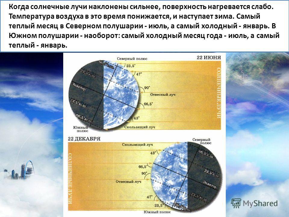 Когда солнечные лучи наклонены сильнее, поверхность нагревается слабо. Температура воздуха в это время понижается, и наступает зима. Самый теплый месяц в Северном полушарии - июль, а самый холодный - январь. В Южном полушарии - наоборот: самый холодн