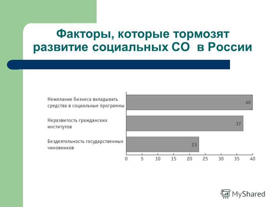 Факторы, которые тормозят развитие социальных СО в России