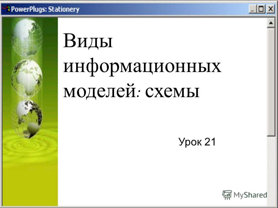 Виды информационных моделей : схемы Урок 21
