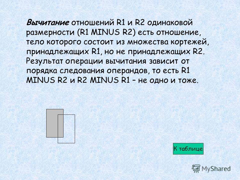 Вычитание отношений R1 и R2 одинаковой размерности (R1 MINUS R2) есть отношение, тело которого состоит из множества кортежей, принадлежащих R1, но не принадлежащих R2. Результат операции вычитания зависит от порядка следования операндов, то есть R1 M