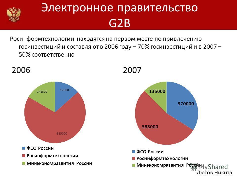 Электронное правительство G2B Росинформтехнологии находятся на первом месте по привлечению госинвестиций и составляют в 2006 году – 70% госинвестиций и в 2007 – 50% соответственно 20072006 Лютов Никита