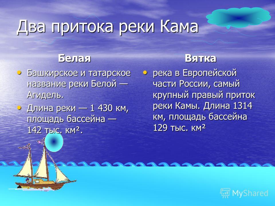 Два притока реки Кама Белая Башкирское и татарское название реки Белой Агидель. Башкирское и татарское название реки Белой Агидель. Длина реки 1 430 км, площадь бассейна 142 тыс. км². Длина реки 1 430 км, площадь бассейна 142 тыс. км². Вятка река в Е