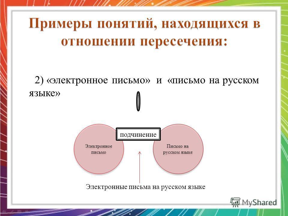 2) «электронное письмо» и «письмо на русском языке» Электронное письмо Письмо на русском языке Электронные письма на русском языке подчинение