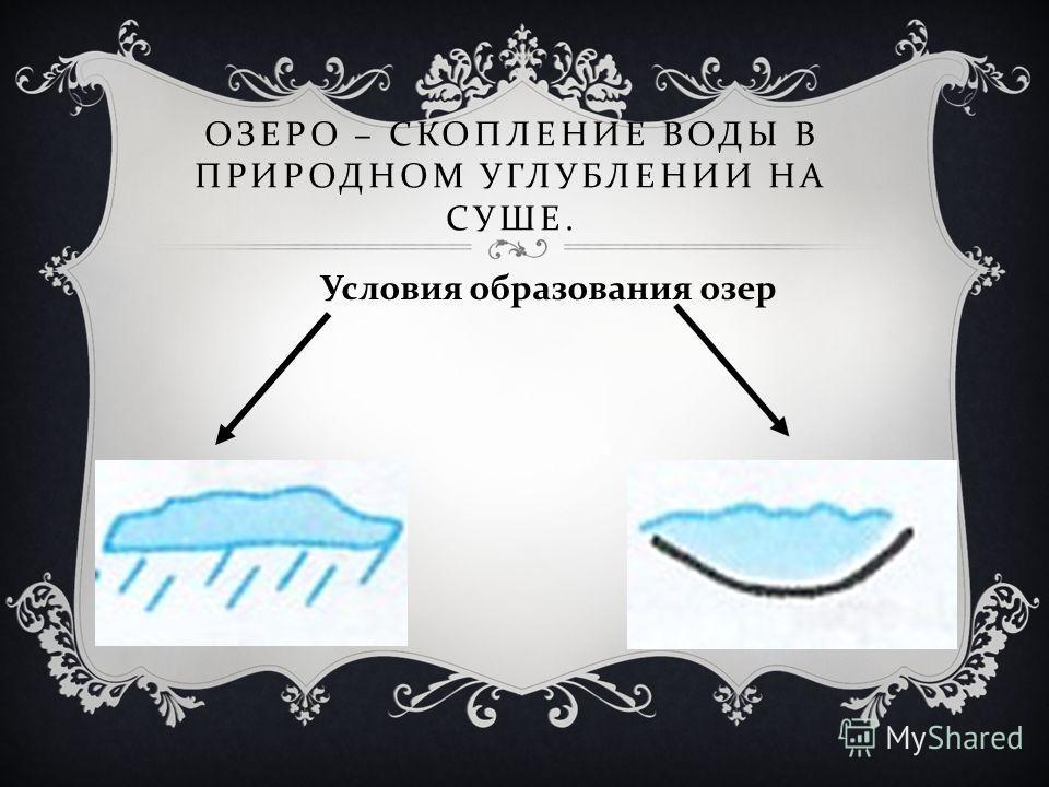 ОЗЕРО – СКОПЛЕНИЕ ВОДЫ В ПРИРОДНОМ УГЛУБЛЕНИИ НА СУШЕ. Условия образования озер