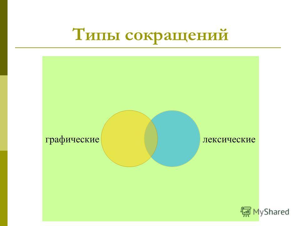 Типы сокращений графическиелексические
