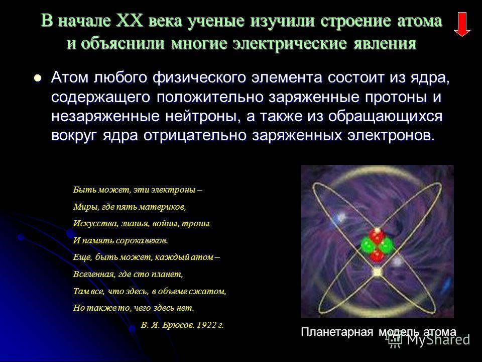 Быть может, эти электроны – Миры, где пять материков, Искусства, знанья, войны, троны И память сорока веков. Еще, быть может, каждый атом – Вселенная, где сто планет, Там все, что здесь, в объеме сжатом, Но также то, чего здесь нет. В. Я. Брюсов. 192