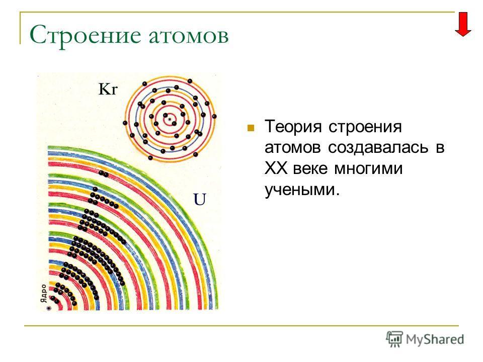 Строение атомов Теория строения атомов создавалась в XX веке многими учеными.