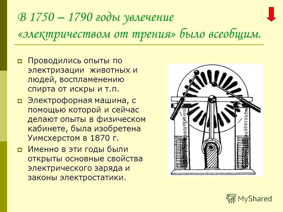 В 1750 – 1790 годы увлечение «электричеством от трения» было всеобщим. Проводились опыты по электризации животных и людей, воспламенению спирта от искры и т.п. Электрофорная машина, с помощью которой и сейчас делают опыты в физическом кабинете, была