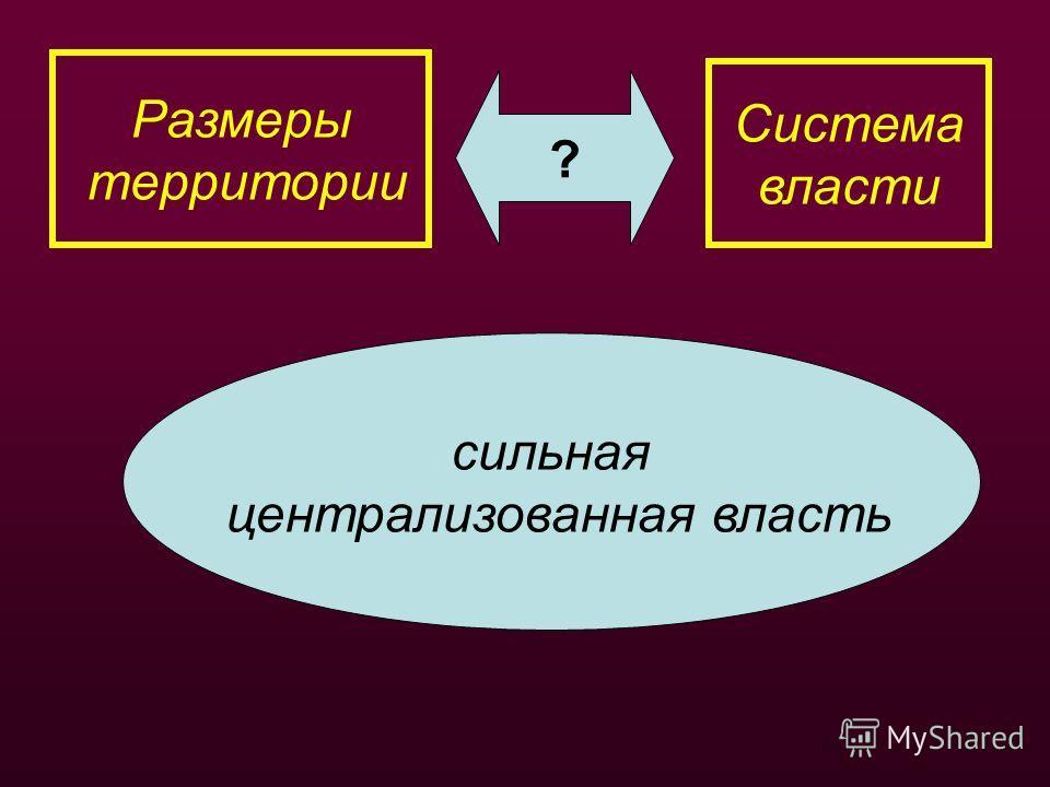 Размеры территории Система власти ? сильная централизованная власть