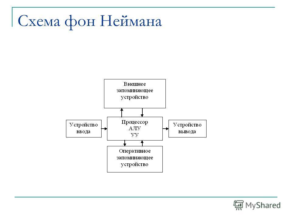 Схема фон Неймана