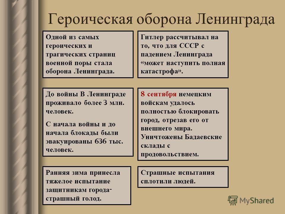 Героическая оборона Ленинграда Одной из самых героических и трагических страниц военной поры стала оборона Ленинграда. Гитлер рассчитывал на то, что для СССР с падением Ленинграда « может наступить полная катастрофа ». До войны В Ленинграде проживало