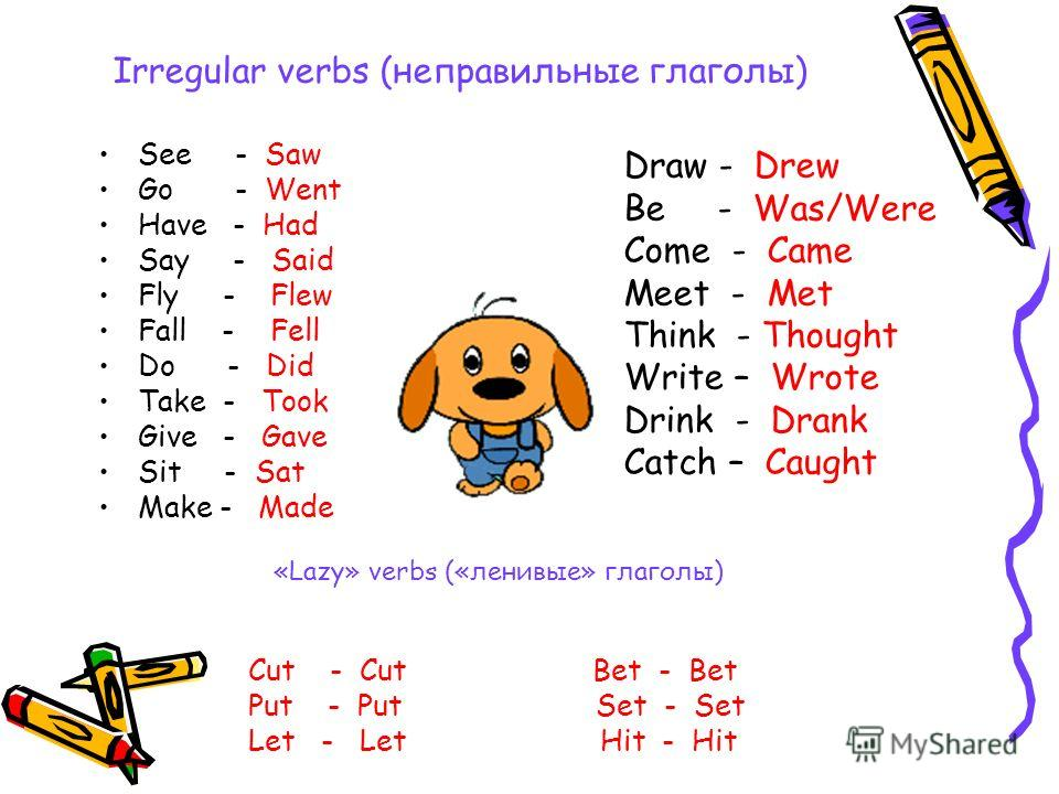 Irregular verbs (неправильные глаголы) See - Saw Go - Went Have - Had Say - Said Fly - Flew Fall - Fell Do - Did Take - Took Give - Gave Sit - Sat Make - Made Draw - Drew Be - Was/Were Come - Came Meet - Met Think - Thought Write – Wrote Drink - Dran