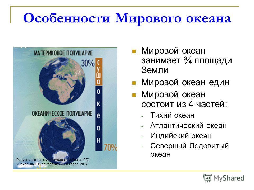 Особенности Мирового океана Мировой океан занимает ¾ площади Земли Мировой океан един Мировой океан состоит из 4 частей: - Тихий океан - Атлантический океан - Индийский океан - Северный Ледовитый океан Рисунок взят из мультимедиа учебника (CD) «Начал
