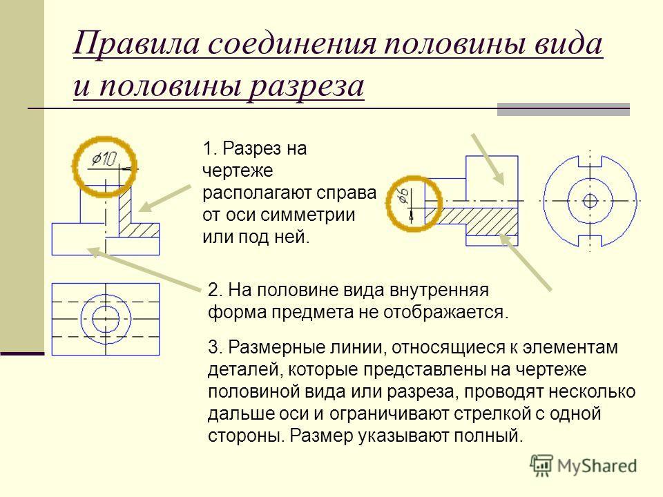 Правила соединения половины вида и половины разреза 1. Разрез на чертеже располагают справа от оси симметрии или под ней. 2. На половине вида внутренняя форма предмета не отображается. 3. Размерные линии, относящиеся к элементам деталей, которые пред