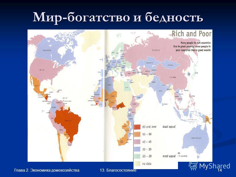 Глава 2. Экономика домохозяйства 1413. Благосостояние Мир-богатство и бедность