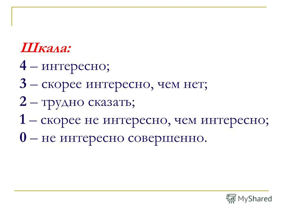 Шкала: 4 – интересно; 3 – скорее интересно, чем нет; 2 – трудно сказать; 1 – скорее не интересно, чем интересно; 0 – не интересно совершенно.