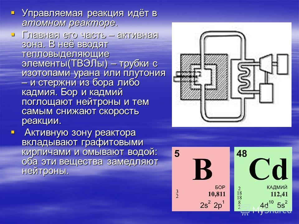Управляемая реакция идёт в атомном реакторе. Управляемая реакция идёт в атомном реакторе. Главная его часть – активная зона. В неё вводят тепловыделяющие элементы(ТВЭЛы) – трубки с изотопами урана или плутония – и стержни из бора либо кадмия. Бор и к